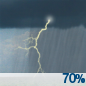 Showers and thunderstorms likely. Cloudy, with a high near 75. North wind around 5 mph. Chance of precipitation is 70%.